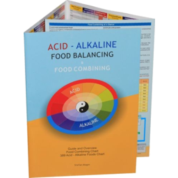 Photo of Guide - Acid Alkaline