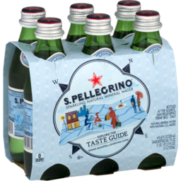 Photo of San Pellegrino Mineral Water 6 x 500ml