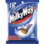 Photo of Milkyway Funsize 216g